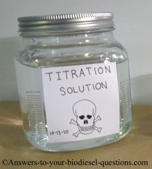 Titration Solution Labeled with Scull and Crossbones