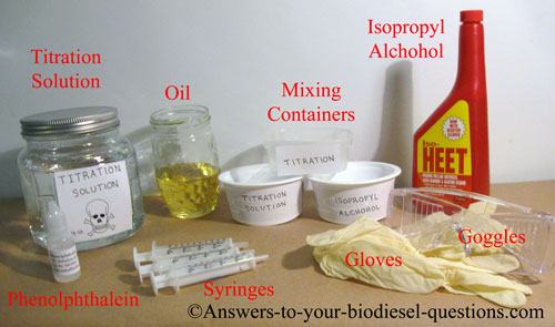 Supplies for biodiesel titration