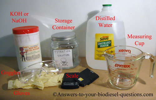 Supplies for making biodiesel Titration Solution
